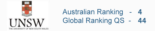 University of New South Wales Ranking